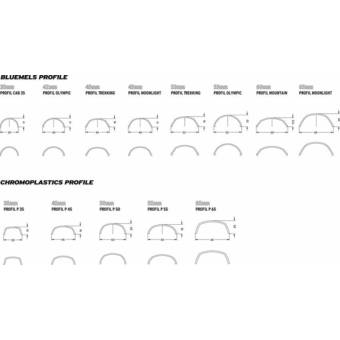 """SKS-Germany Bluemels Trekking 28"""" kerékpár sárvédő szett [fehér, 45 mm]"""